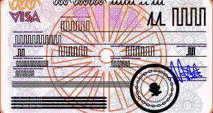 أنواع فيزا شنغن والفرق بينهم (التأشيرة الفردية -التأشيرة المزدوجة -التأشيرة المتعددة الدخول)